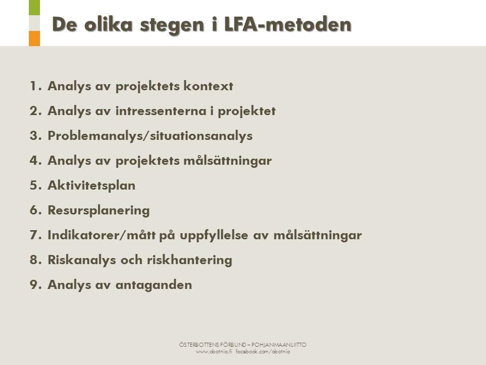 De olika stegen i LFA-metoden