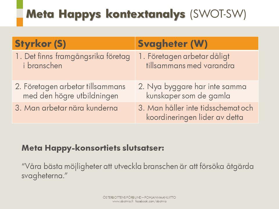 Meta Happys kontextanalys (SWOT-SW)