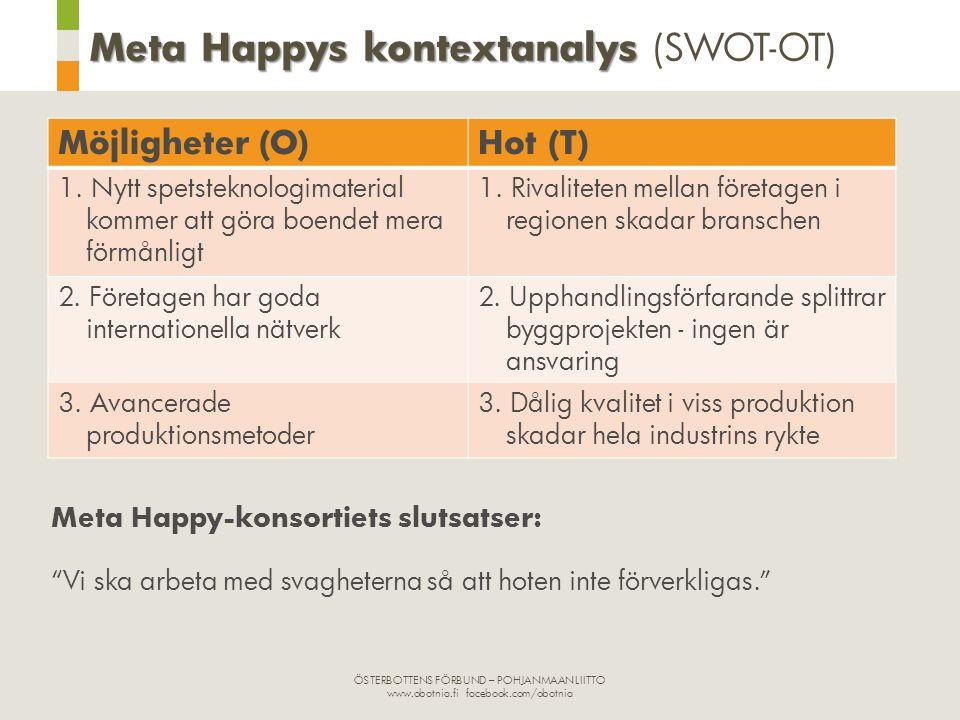 Meta Happys kontextanalys (SWOT-OT)