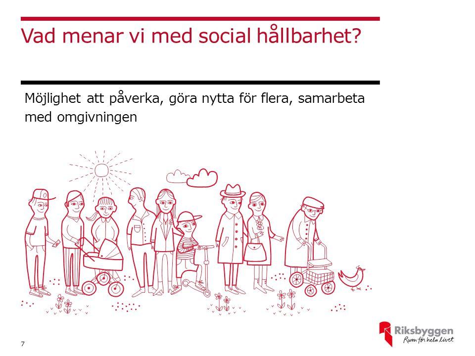 Vad menar vi med social hållbarhet