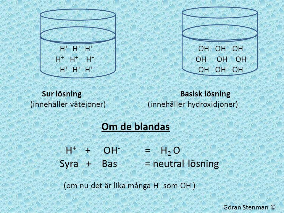Syra + Bas = neutral lösning