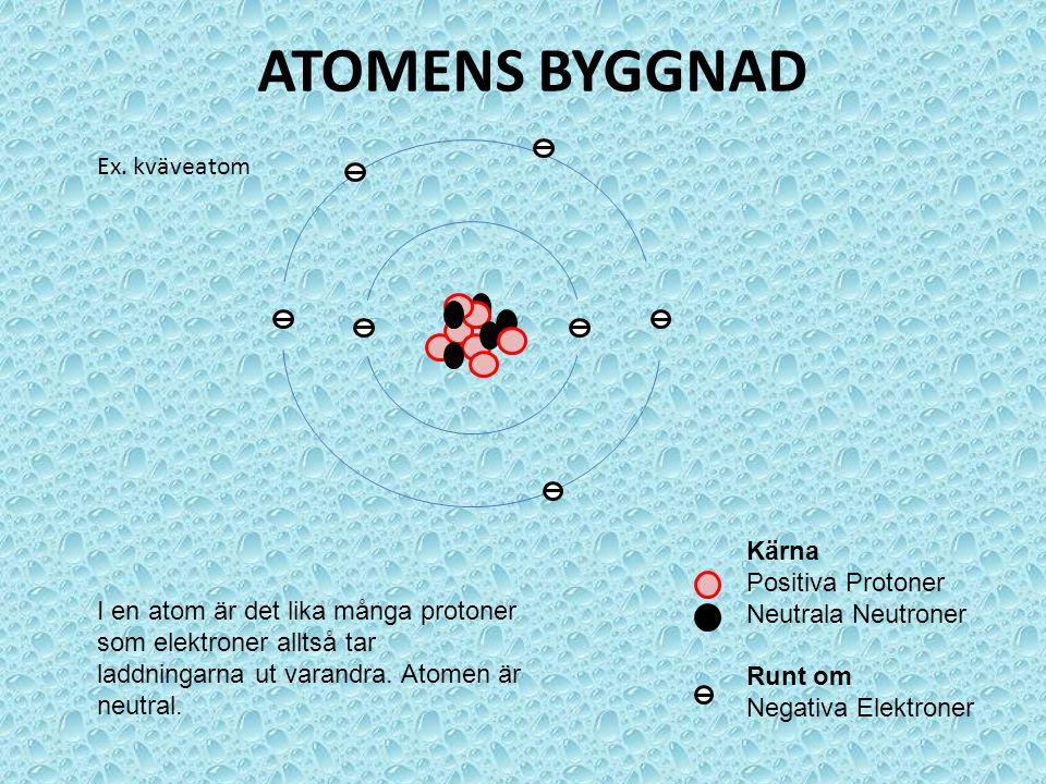 ATOMENS BYGGNAD Ex. kväveatom Kärna Positiva Protoner