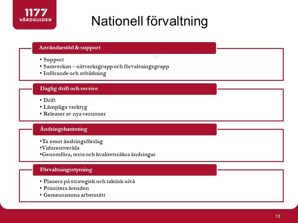 Nationell förvaltning