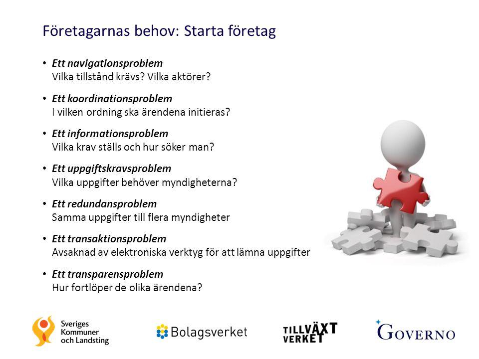 Företagarnas behov: Starta företag