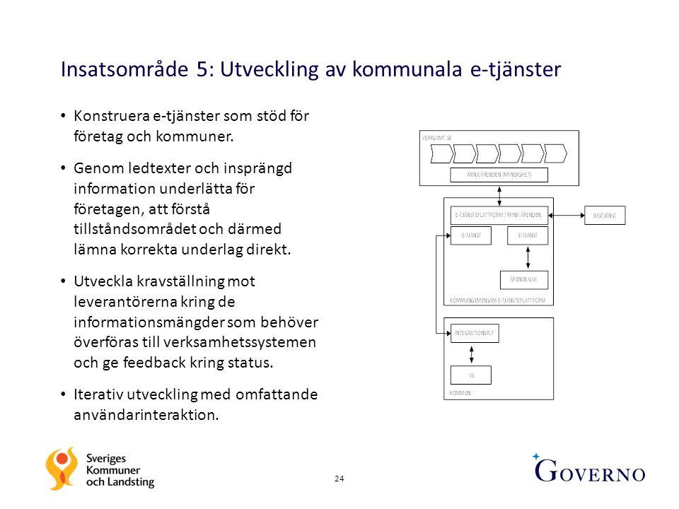 Insatsområde 5: Utveckling av kommunala e-tjänster
