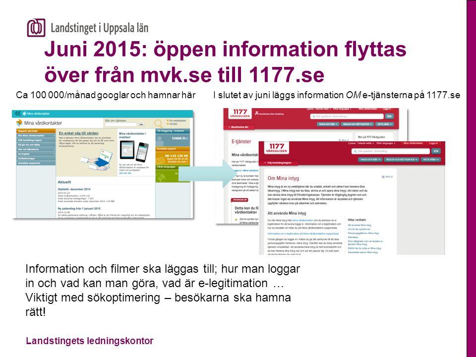 Juni 2015: öppen information flyttas över från mvk.se till 1177.se