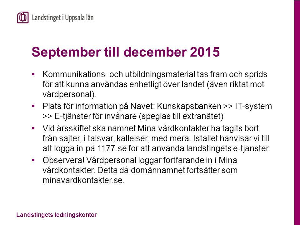 September till december 2015