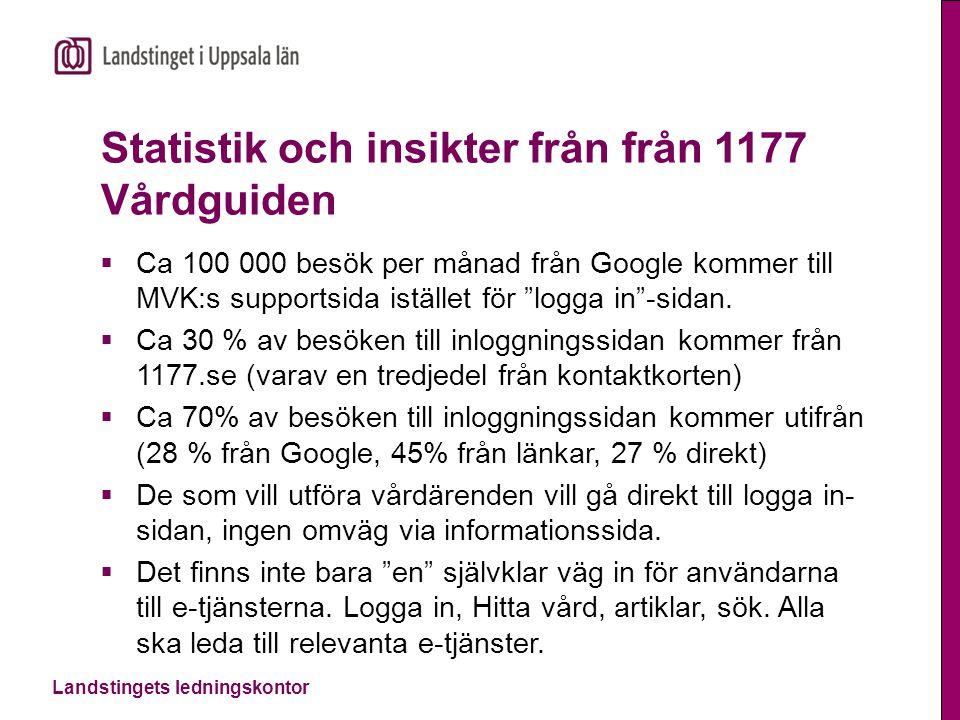Statistik och insikter från från 1177 Vårdguiden