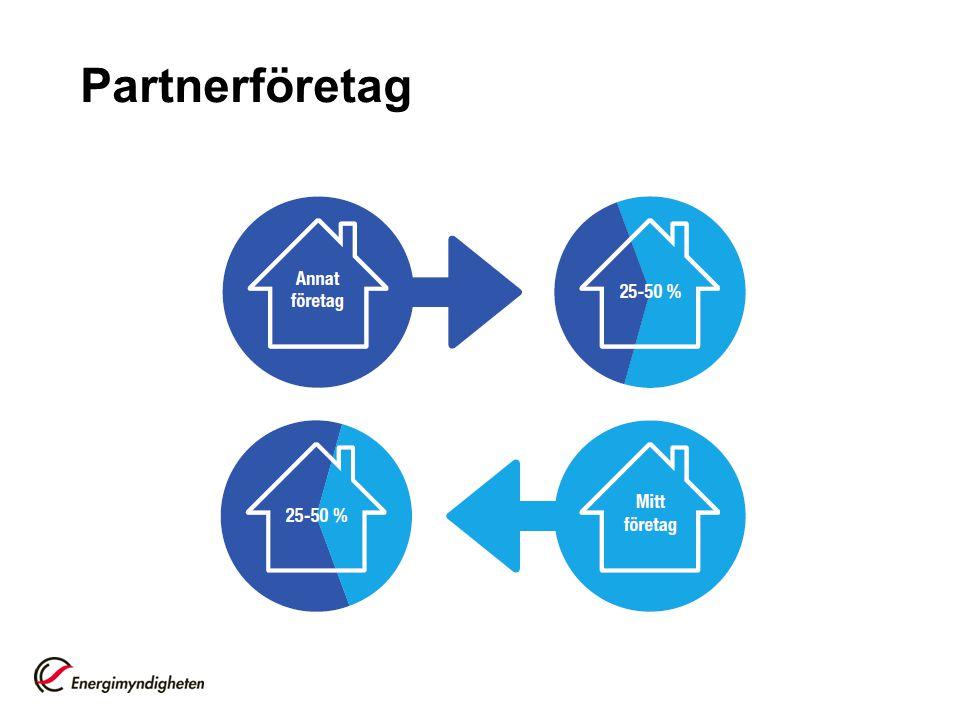 Partnerföretag