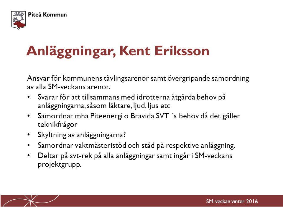 Anläggningar, Kent Eriksson