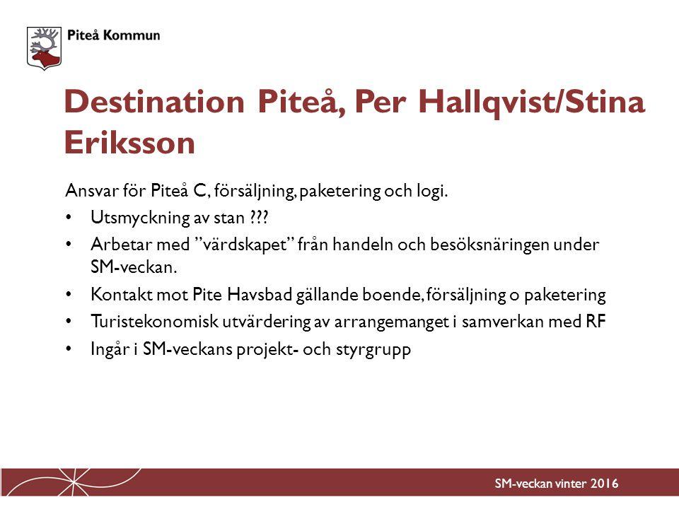 Destination Piteå, Per Hallqvist/Stina Eriksson