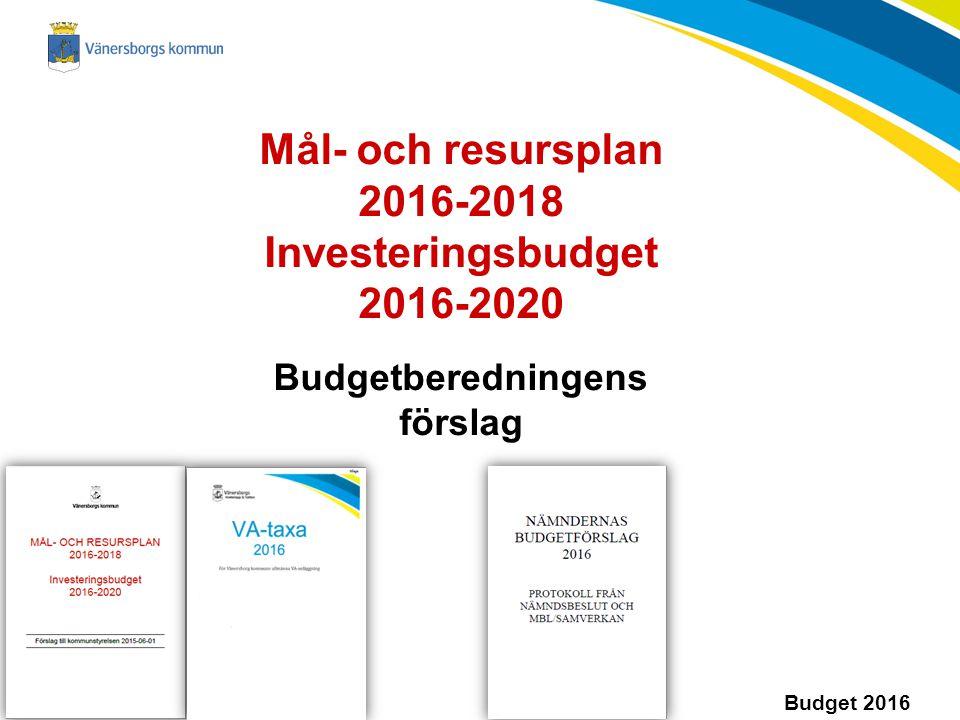 Budgetberedningens förslag