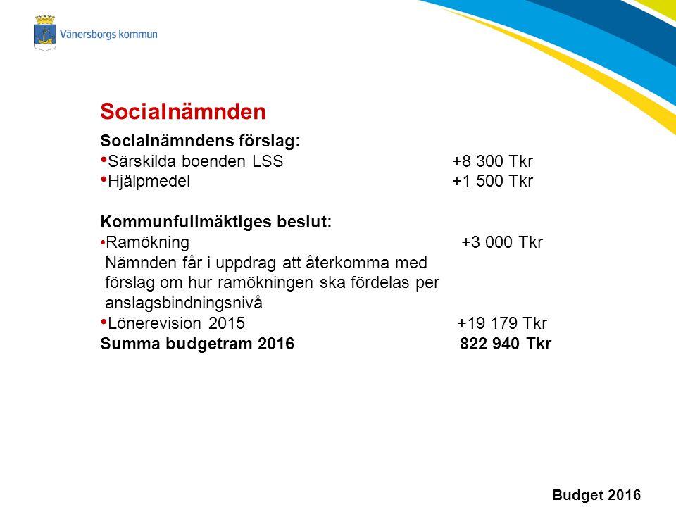 Socialnämnden Socialnämndens förslag: Särskilda boenden LSS +8 300 Tkr