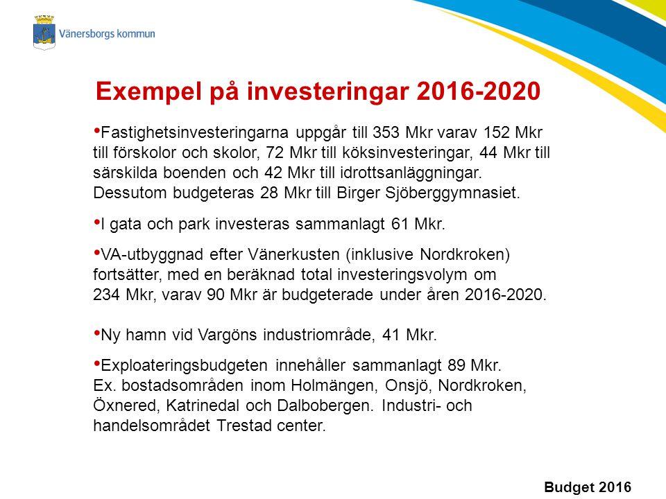 Exempel på investeringar 2016-2020