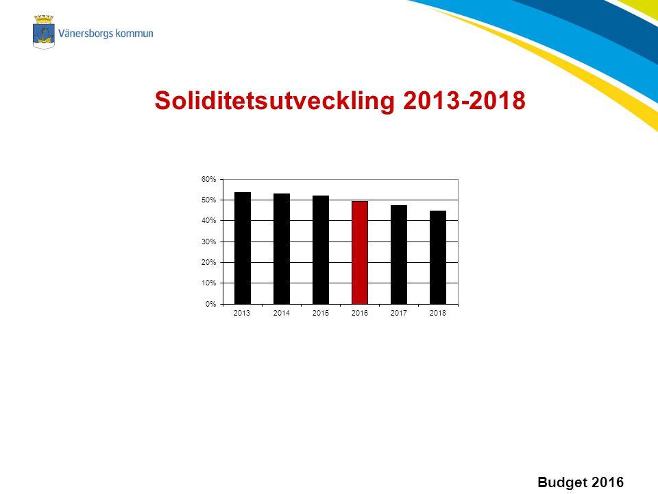 Soliditetsutveckling 2013-2018