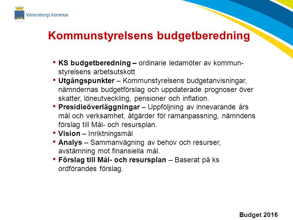 Kommunstyrelsens budgetberedning
