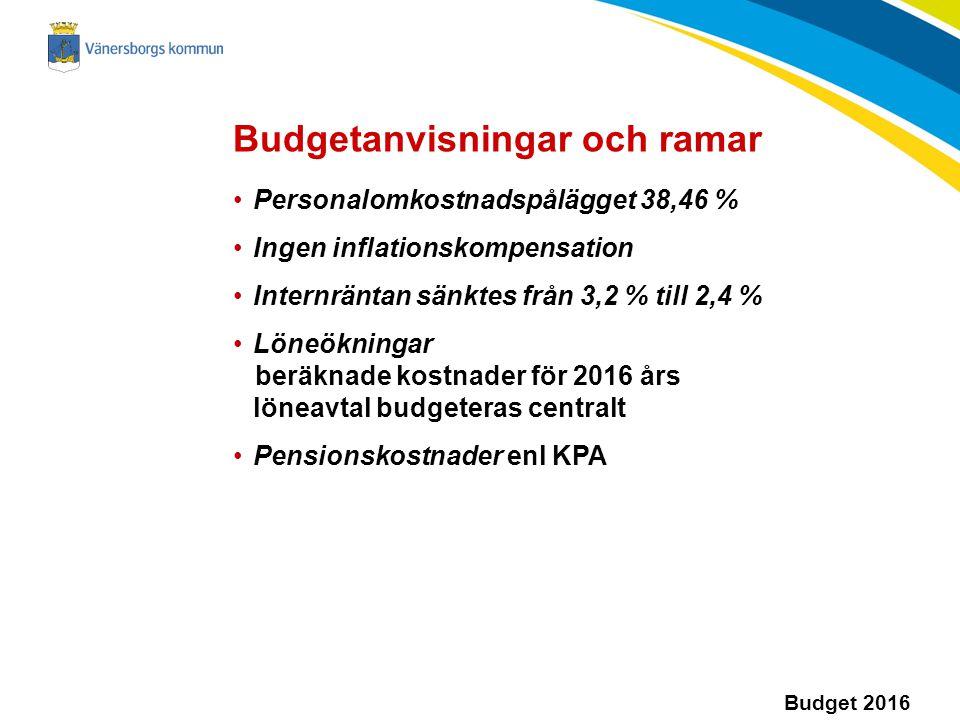 Budgetanvisningar och ramar
