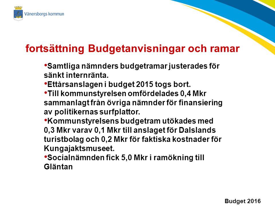 fortsättning Budgetanvisningar och ramar