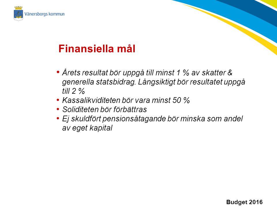 Finansiella mål Årets resultat bör uppgå till minst 1 % av skatter & generella statsbidrag. Långsiktigt bör resultatet uppgå till 2 %