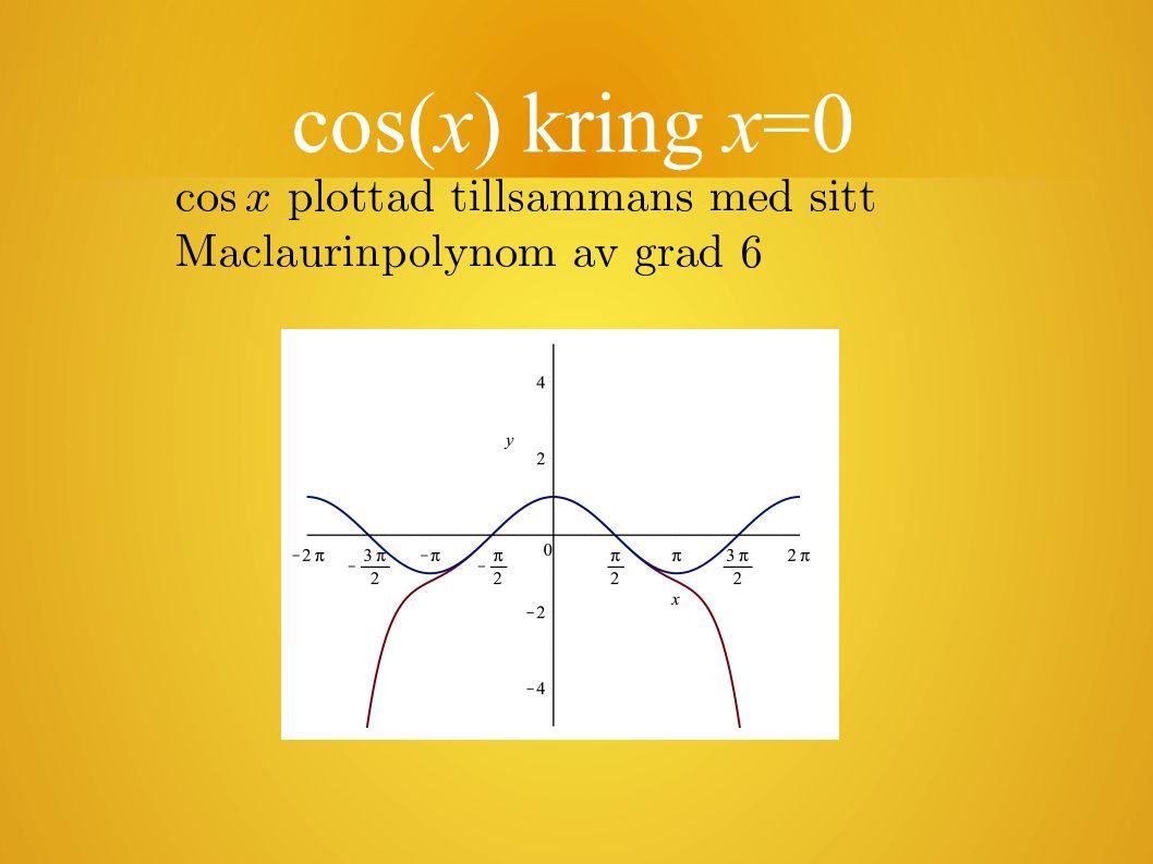 cos(x) kring x=0