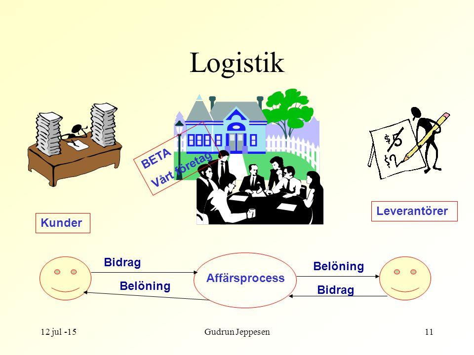 Logistik BETA Vårt företag Leverantörer Kunder Bidrag Belöning