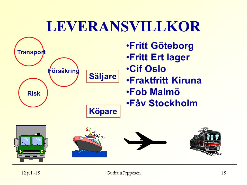 LEVERANSVILLKOR Fritt Göteborg Fritt Ert lager Cif Oslo