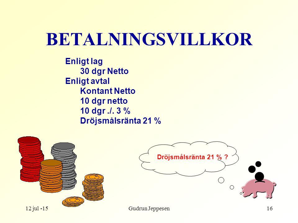 BETALNINGSVILLKOR Enligt lag 30 dgr Netto Enligt avtal Kontant Netto