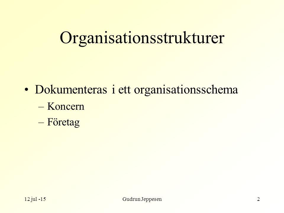 Organisationsstrukturer