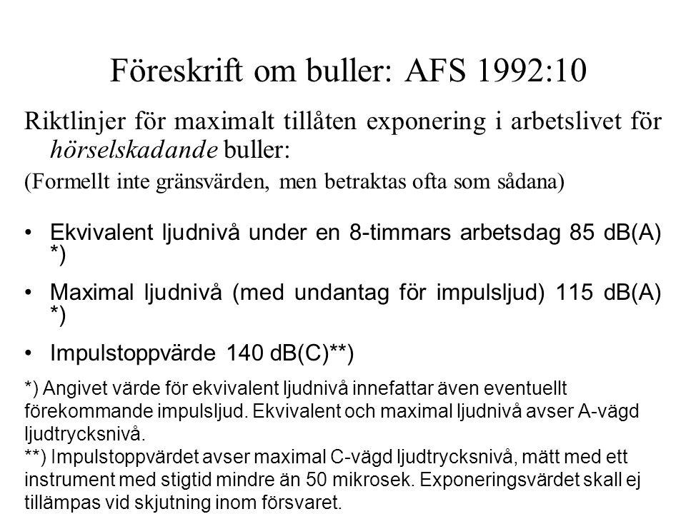 Föreskrift om buller: AFS 1992:10