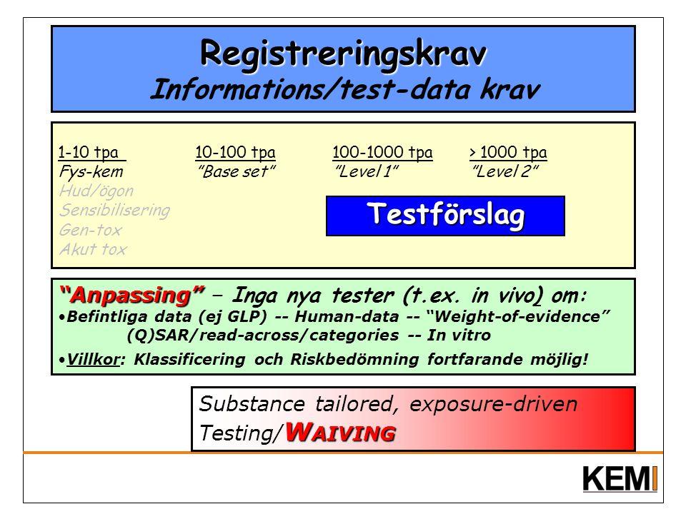 Registreringskrav Informations/test-data krav