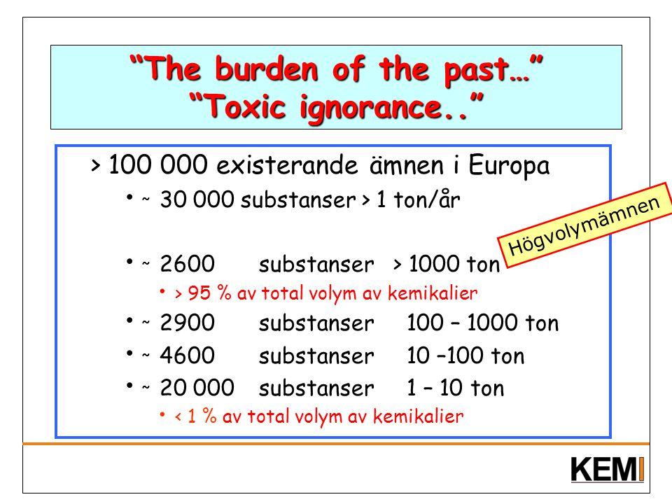 The burden of the past… Toxic ignorance..