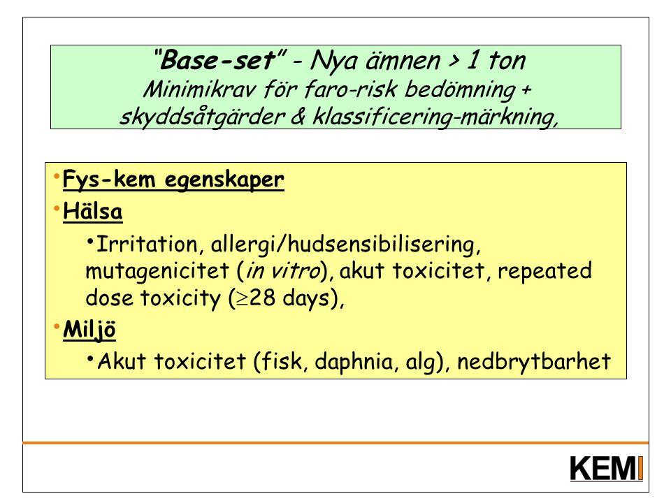 Base-set - Nya ämnen > 1 ton Minimikrav för faro-risk bedömning + skyddsåtgärder & klassificering-märkning,