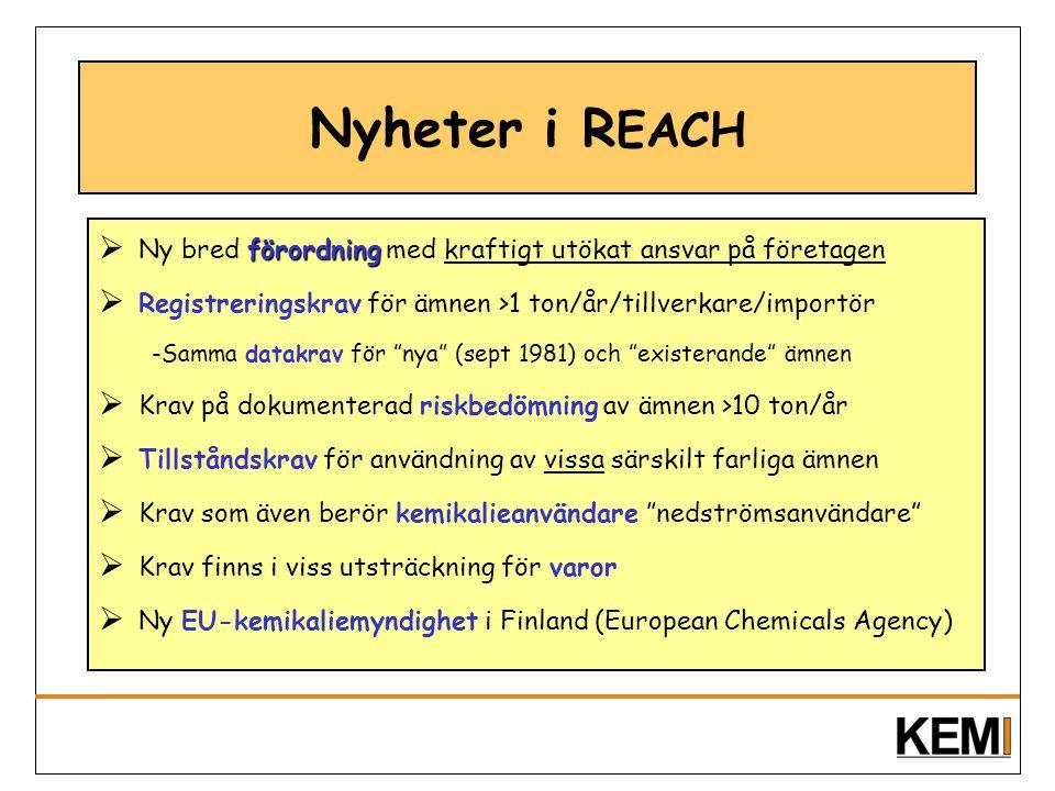 Nyheter i REACH Ny bred förordning med kraftigt utökat ansvar på företagen. Registreringskrav för ämnen >1 ton/år/tillverkare/importör.