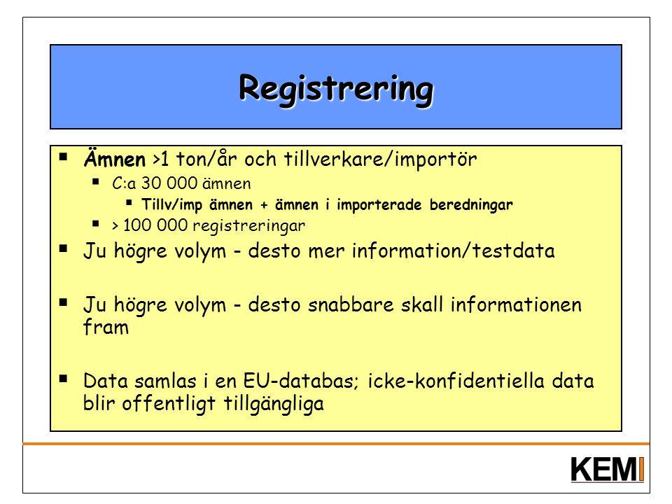 Registrering Ämnen >1 ton/år och tillverkare/importör