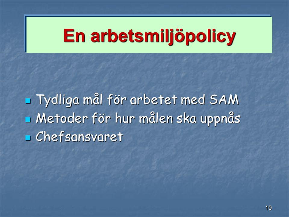 En arbetsmiljöpolicy Tydliga mål för arbetet med SAM
