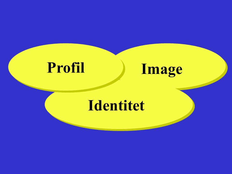 Profil Image Identitet