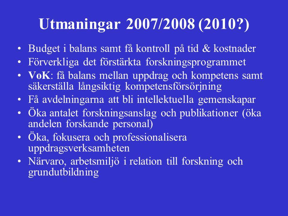 Utmaningar 2007/2008 (2010 ) Budget i balans samt få kontroll på tid & kostnader. Förverkliga det förstärkta forskningsprogrammet.