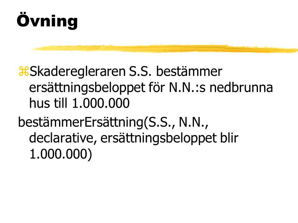 Övning Skaderegleraren S.S. bestämmer ersättningsbeloppet för N.N.:s nedbrunna hus till 1.000.000.
