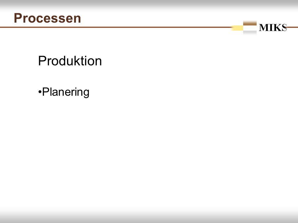 Processen Produktion Planering
