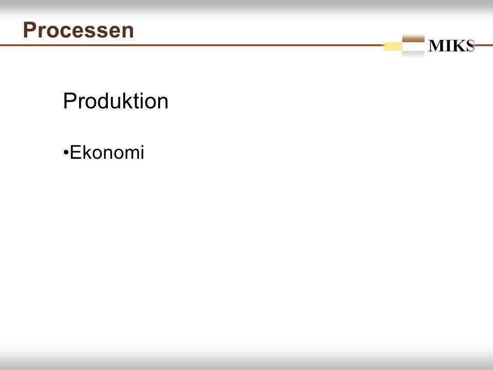 Processen Produktion Ekonomi
