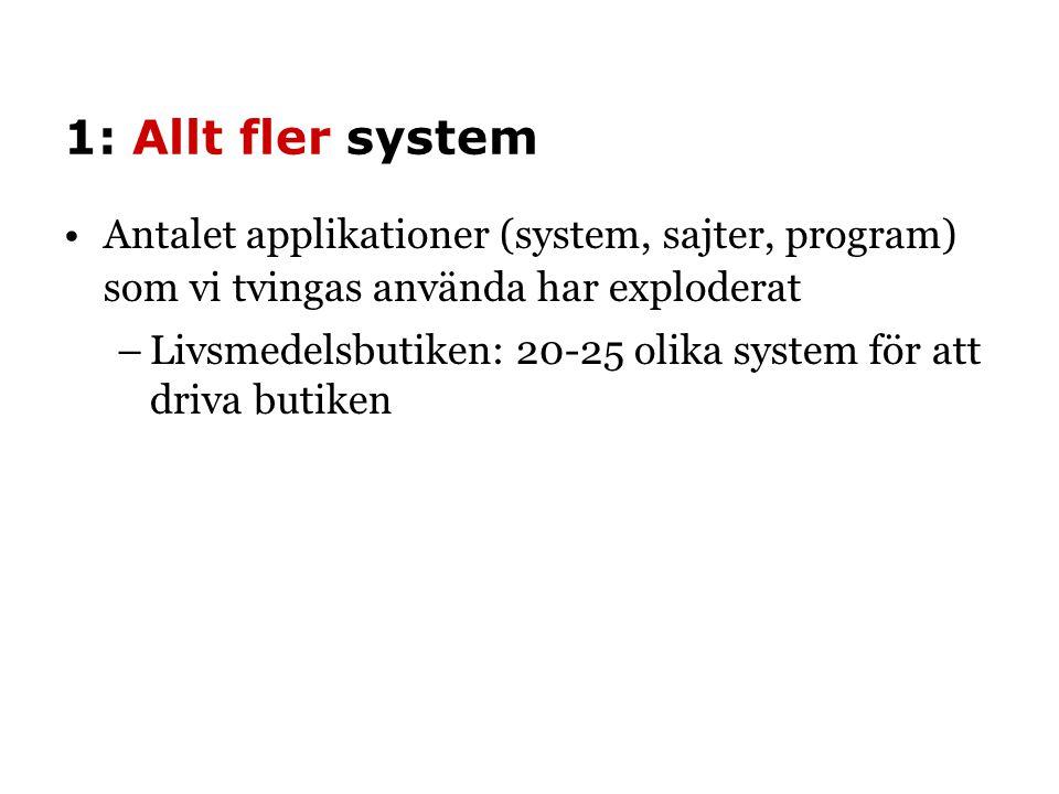 1: Allt fler system Antalet applikationer (system, sajter, program) som vi tvingas använda har exploderat.