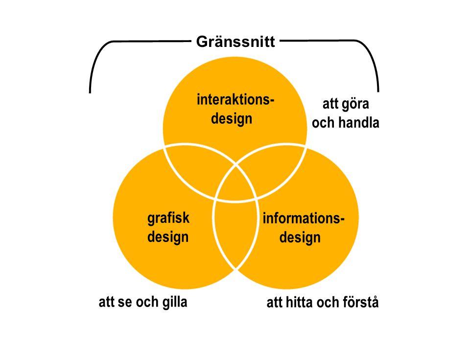 Gränssnitt interaktions- design. att göra och handla. grafisk design. informations- design. att se och gilla.