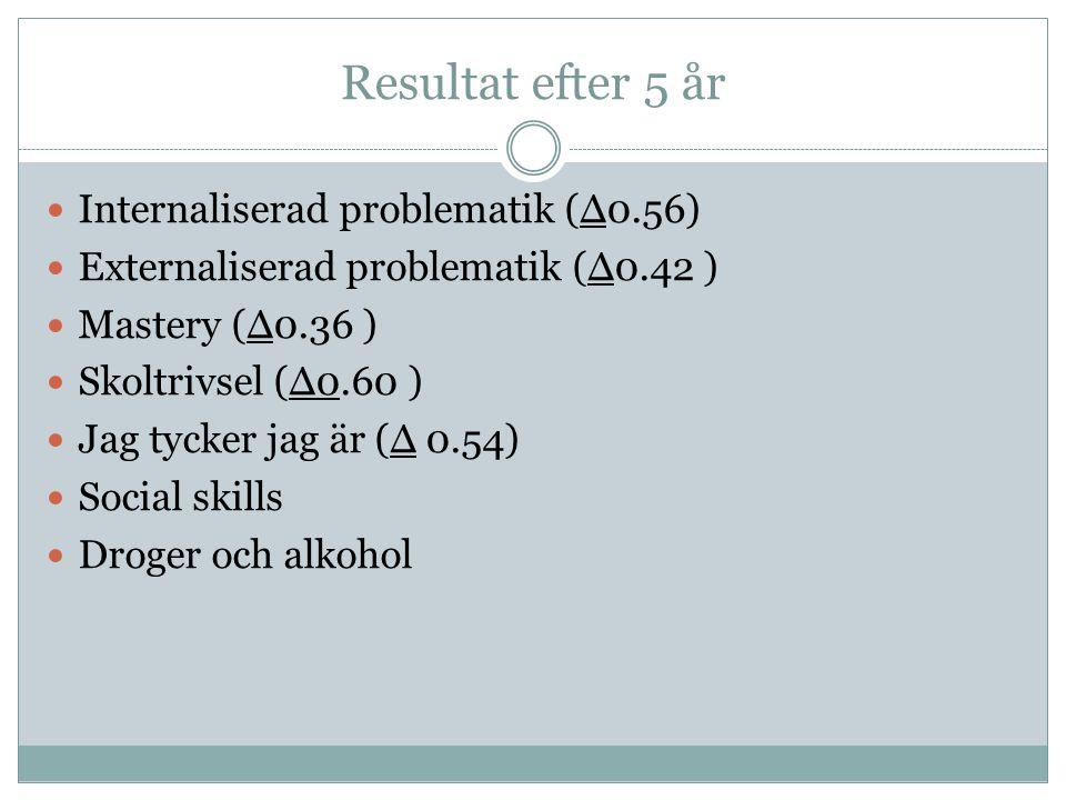 Resultat efter 5 år Internaliserad problematik (Δ0.56)