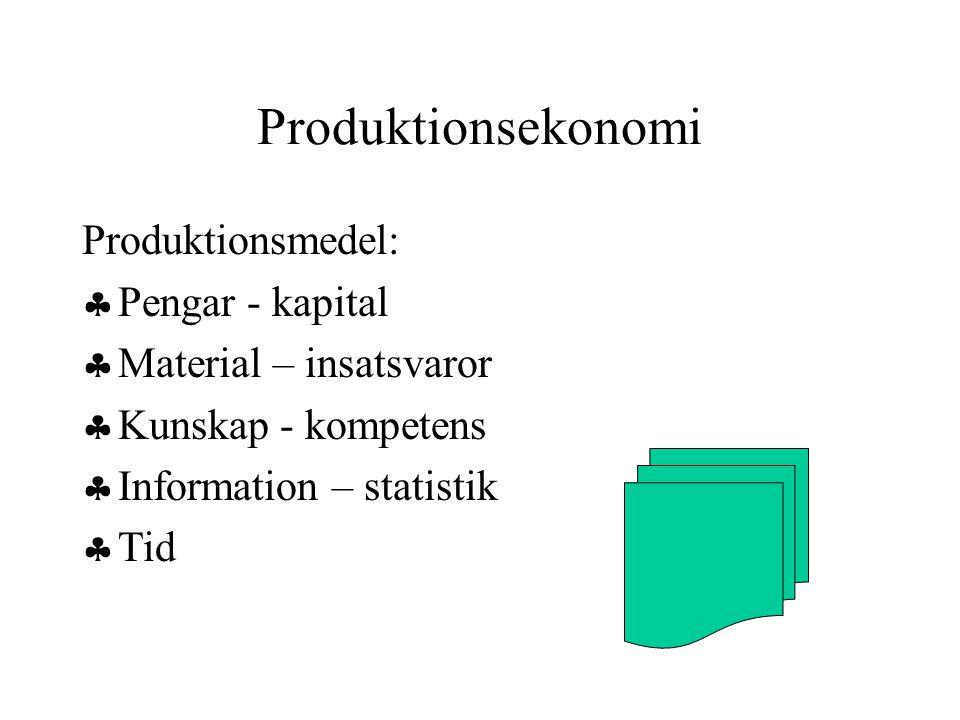 Produktionsekonomi Produktionsmedel: Pengar - kapital