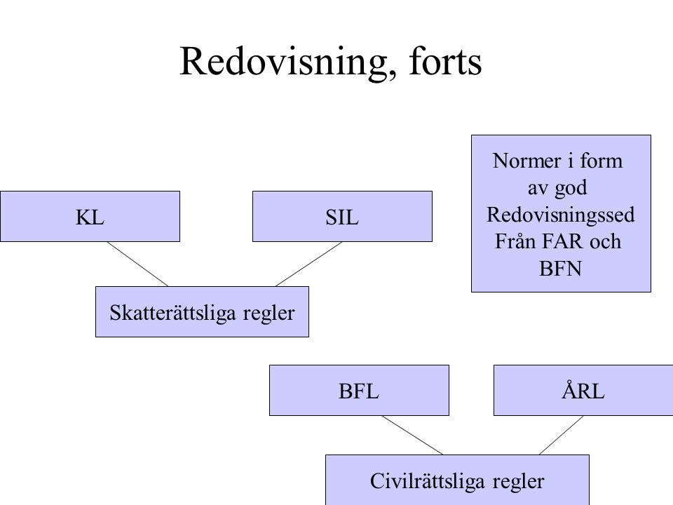 Redovisning, forts Normer i form av god Redovisningssed Från FAR och