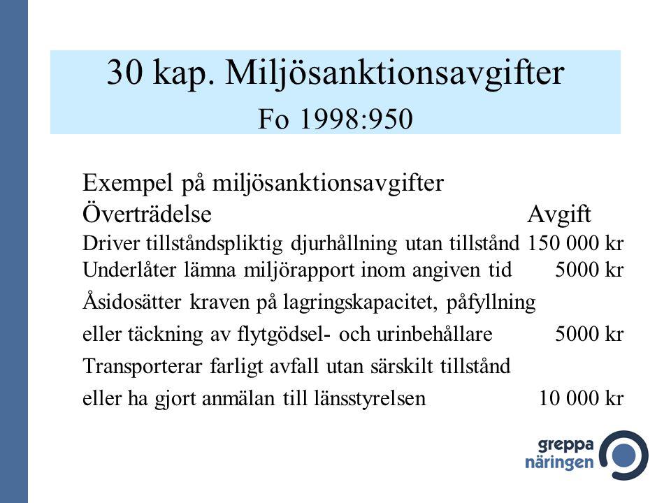 30 kap. Miljösanktionsavgifter Fo 1998:950