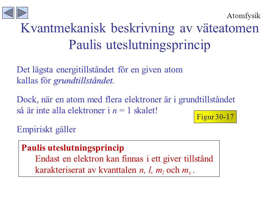 Kvantmekanisk beskrivning av väteatomen Paulis uteslutningsprincip