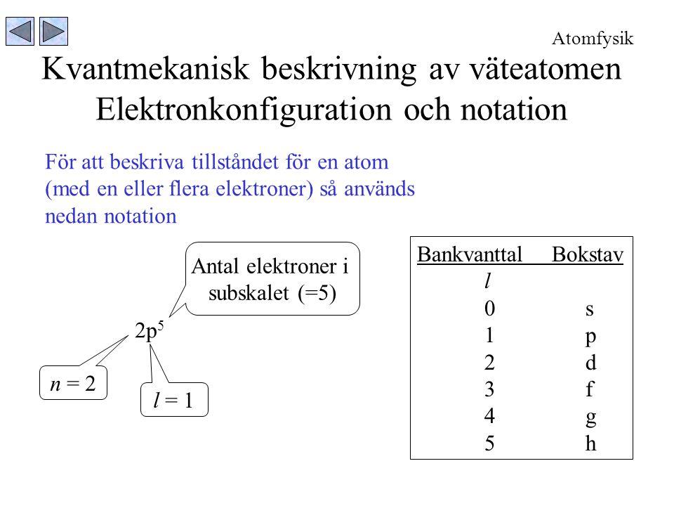 Atomfysik Kvantmekanisk beskrivning av väteatomen Elektronkonfiguration och notation. För att beskriva tillståndet för en atom.