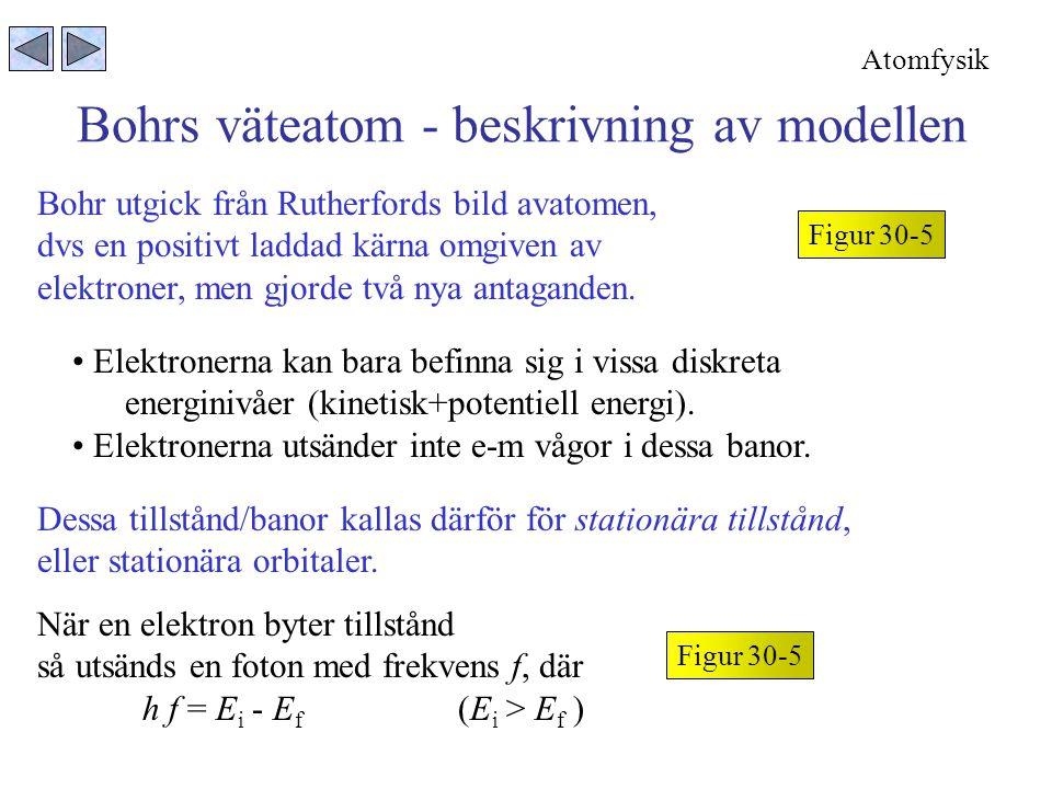 Bohrs väteatom - beskrivning av modellen