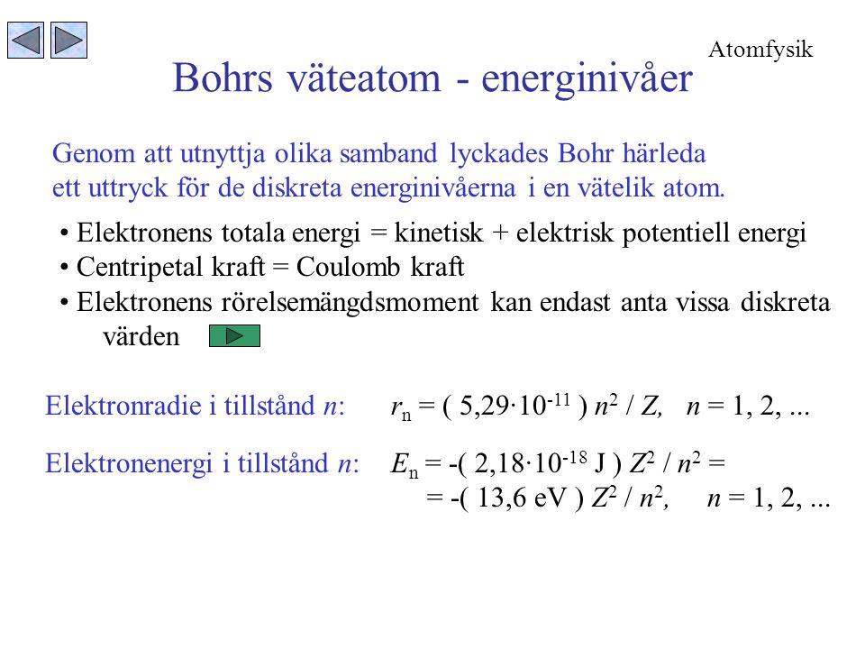 Bohrs väteatom - energinivåer